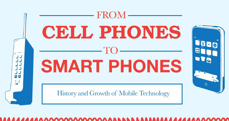 social-from-cell-phone-to-smart-phones